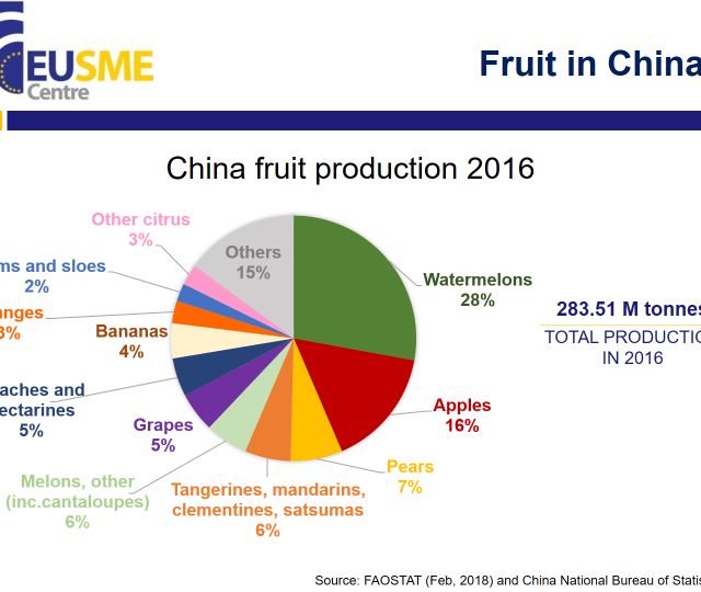 Fruit webinar featured